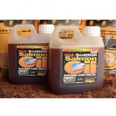 Aditiv Solar Hot Scottish Salmon Oil 1L