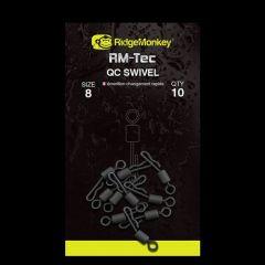 Agrafe + varteje RidgeMonkey RM-Tec Quick Change nr.8